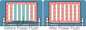 Power-Flush