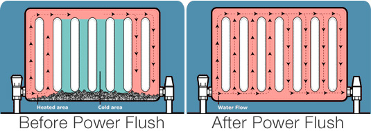 Power Flush for Central Heating – Broughton Plumbing Services